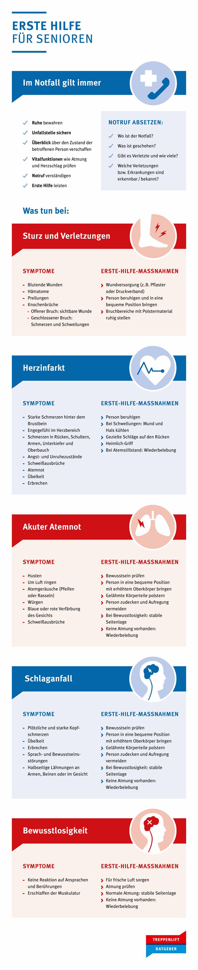Infografik Erste Hilfe für Senioren